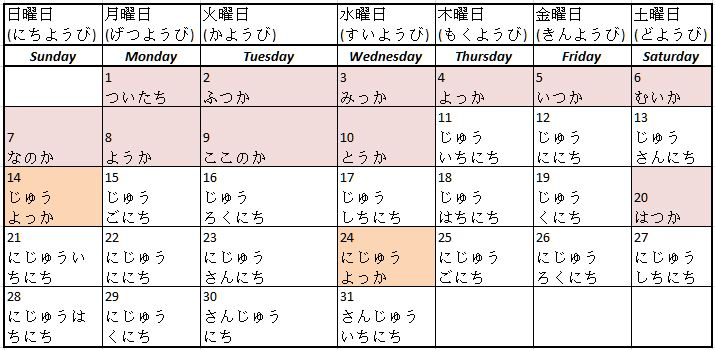Word for dating in japanese